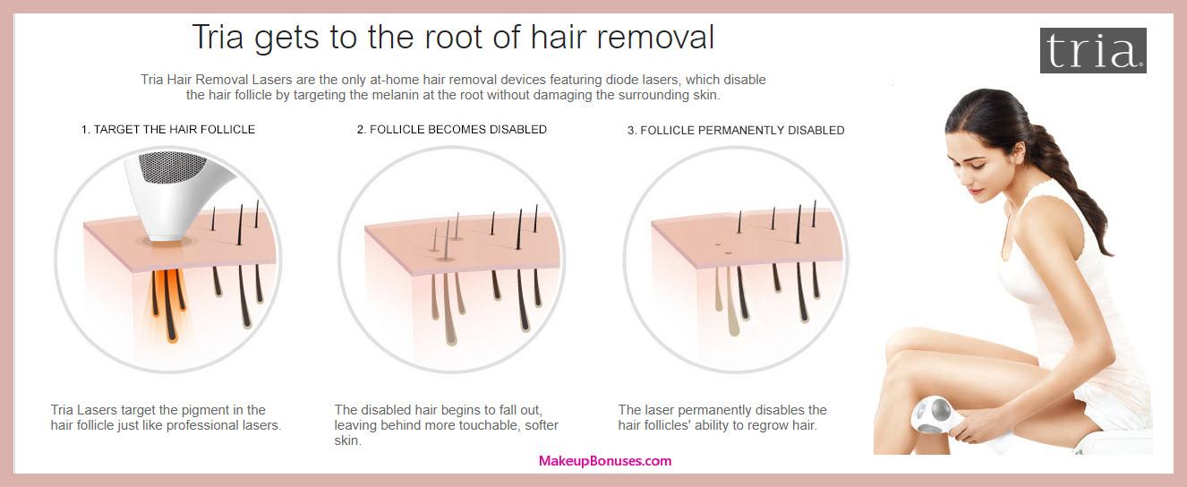 Tria Hair Removal Laser 4X - MakeupBonuses.com