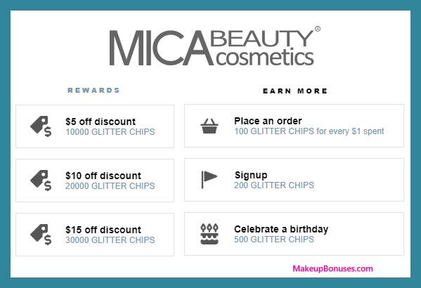 Mica Beauty Cosmetcs Birthday Gift - MakeupBonuses.com #MicaBeautyCosmetcs